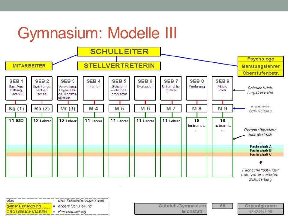 Gymnasium: Modelle III