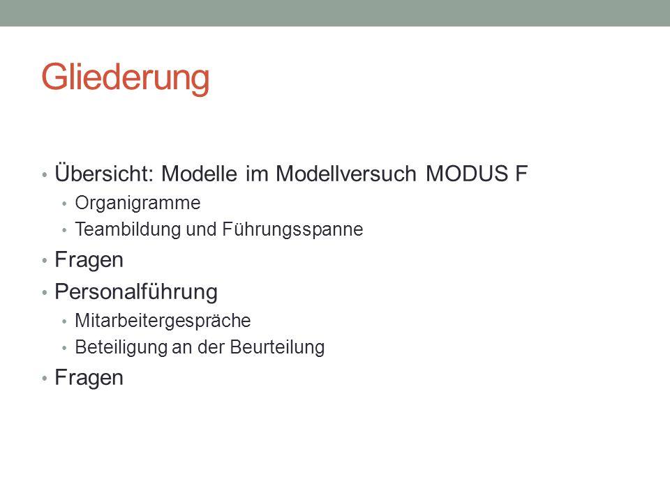 Gliederung Übersicht: Modelle im Modellversuch MODUS F Organigramme Teambildung und Führungsspanne Fragen Personalführung Mitarbeitergespräche Beteiligung an der Beurteilung Fragen