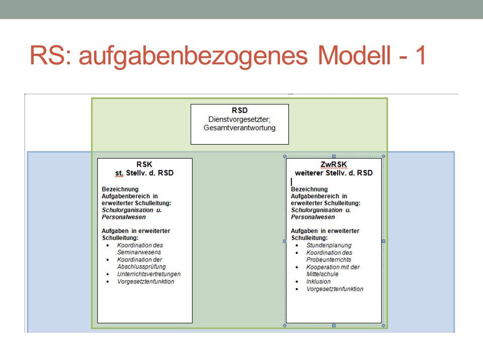 RS: aufgabenbezogenes Modell - 1