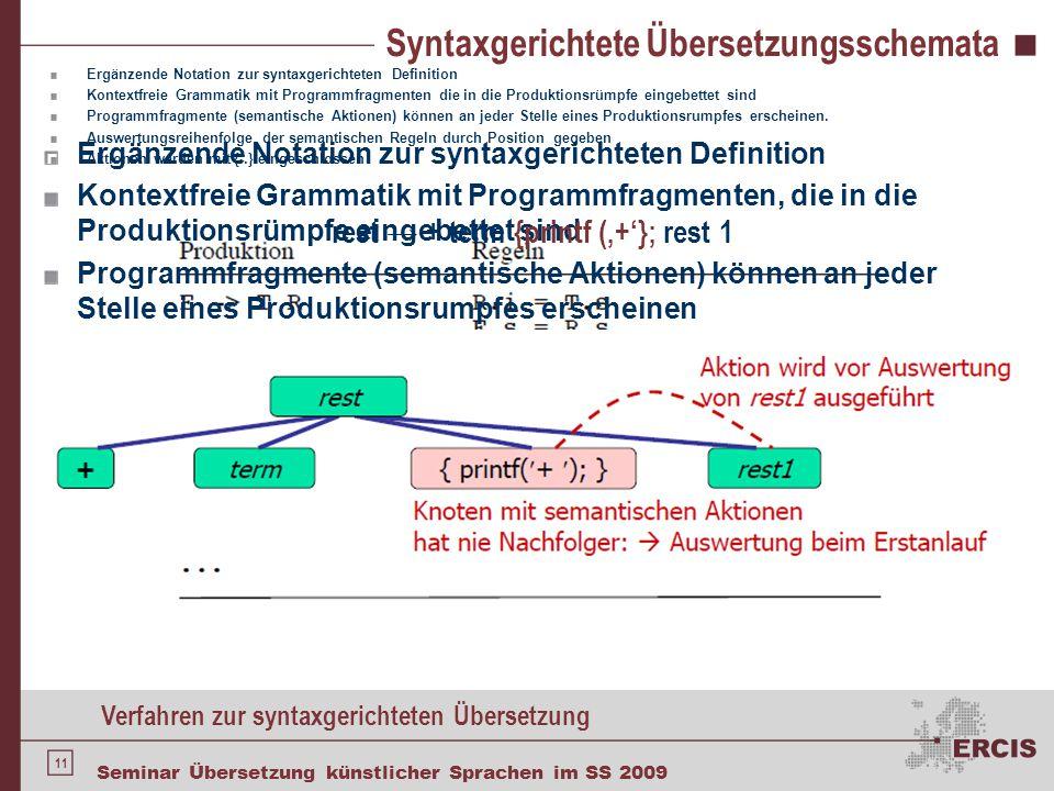 11 Seminar Übersetzung künstlicher Sprachen im SS 2009 Syntaxgerichtete Übersetzungsschemata Ergänzende Notation zur syntaxgerichteten Definition Kont