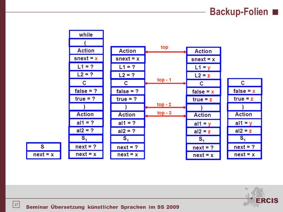 27 Seminar Übersetzung künstlicher Sprachen im SS 2009 Backup-Folien