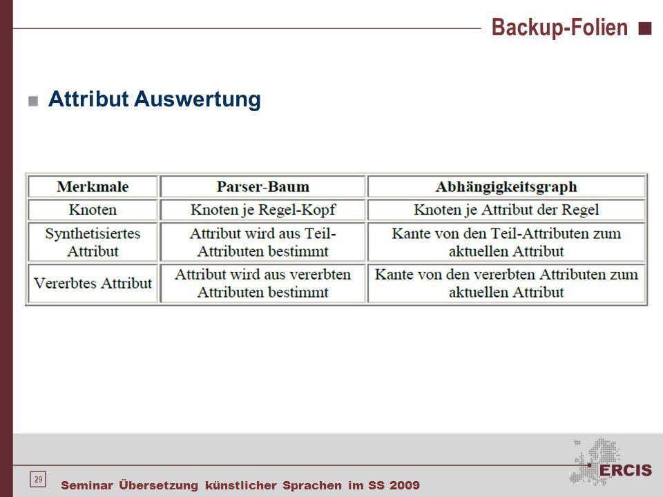 29 Seminar Übersetzung künstlicher Sprachen im SS 2009 Backup-Folien Attribut Auswertung