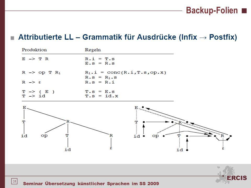 31 Seminar Übersetzung künstlicher Sprachen im SS 2009 Backup-Folien Attributierte LL – Grammatik für Ausdrücke (Infix → Postfix)