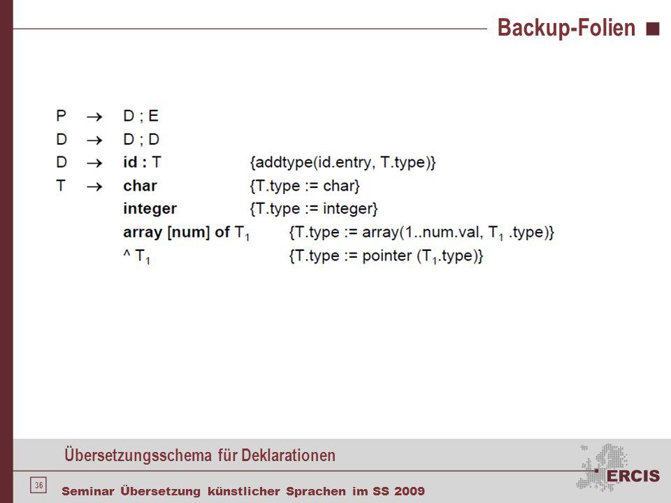 36 Seminar Übersetzung künstlicher Sprachen im SS 2009 Backup-Folien Übersetzungsschema für Deklarationen