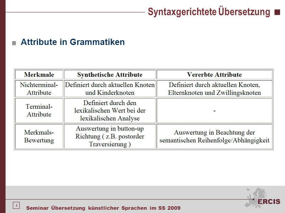 4 Seminar Übersetzung künstlicher Sprachen im SS 2009 Syntaxgerichtete Übersetzung Attribute in Grammatiken
