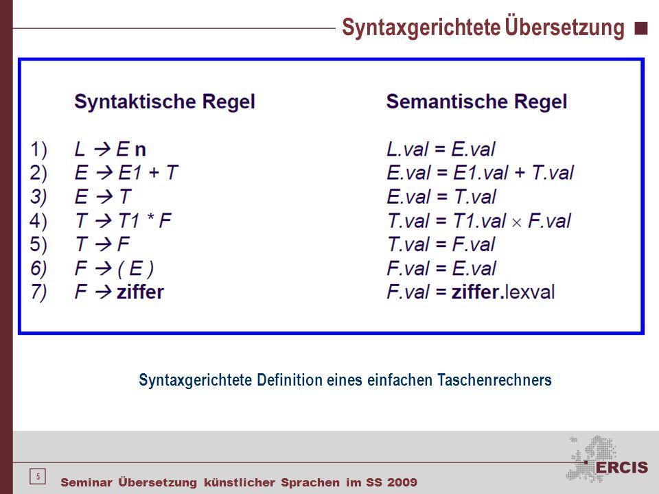 5 Seminar Übersetzung künstlicher Sprachen im SS 2009 Syntaxgerichtete Übersetzung Syntaxgerichtete Definition eines einfachen Taschenrechners