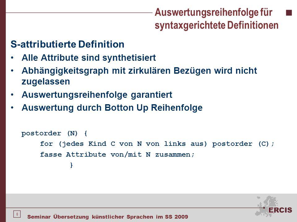 9 Seminar Übersetzung künstlicher Sprachen im SS 2009 Auswertungsreihenfolge für syntaxgerichtete Definitionen L-attributierte Definition Zwischen den mit der Produktion verbundenen Attritbuten verlaufen die Kanten im Abhängigkeitsgraphen nur von links nach rechts Attribute sind synthetisiert oder vererbt (eingeschränkt) Vererbte Attribute sind mit dem Regelkopf verbunden Auswertung durch eine Top Down Reihenfolge dfvisit (N) { for (jeden Nachfolger M von N von links nach rechts) werte ererbte Attribute aus; dfvisit (M); werte die synthetisierten Attribute von N aus; }