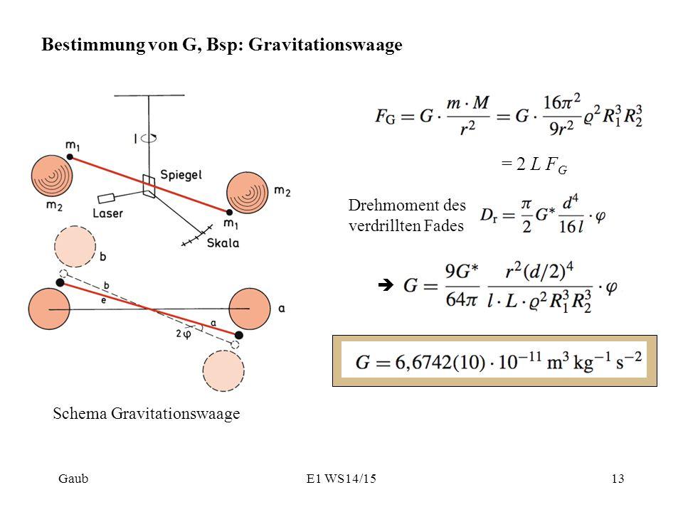 Gaub Bestimmung von G, Bsp: Gravitationswaage Schema Gravitationswaage Drehmoment des verdrillten Fades = 2 L F G  13E1 WS14/15