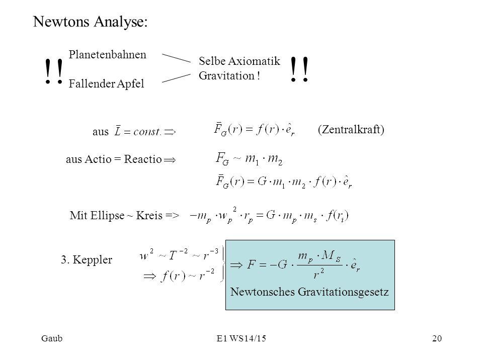 Newtons Analyse: !! Planetenbahnen Fallender Apfel Selbe Axiomatik Gravitation ! aus aus Actio = Reactio  (Zentralkraft) Mit Ellipse ~ Kreis => 3. Ke