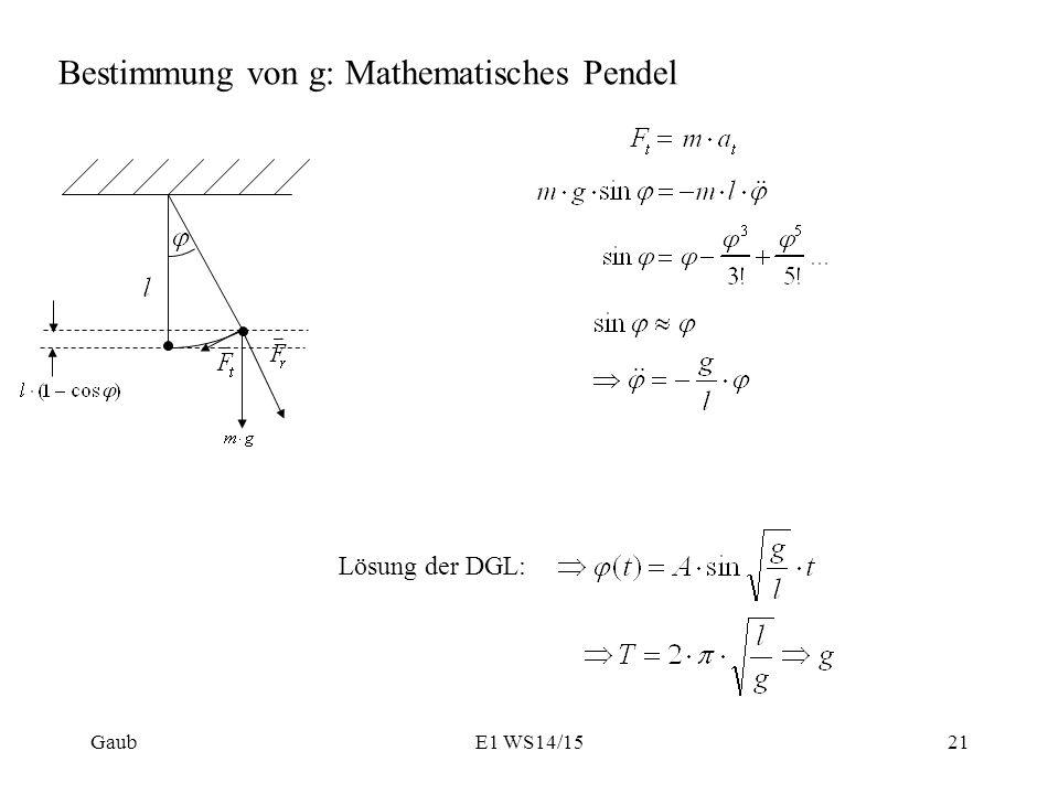 Bestimmung von g: Mathematisches Pendel Lösung der DGL: Gaub21E1 WS14/15