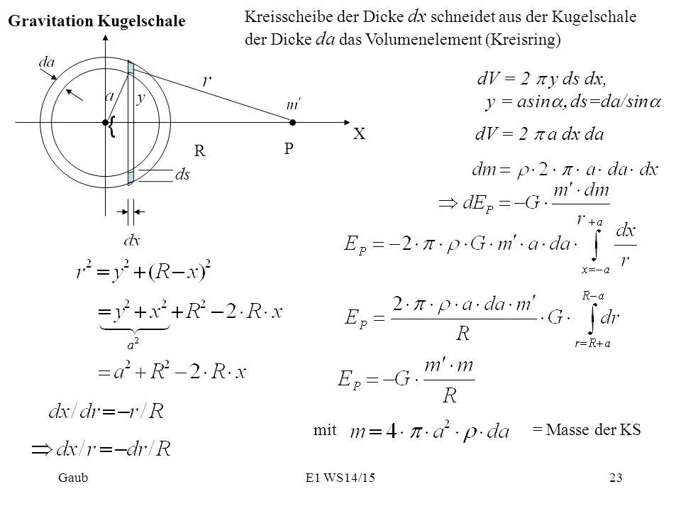 X R P Gravitation Kugelschale mit= Masse der KS Kreisscheibe der Dicke dx schneidet aus der Kugelschale der Dicke da das Volumenelement (Kreisring) dV