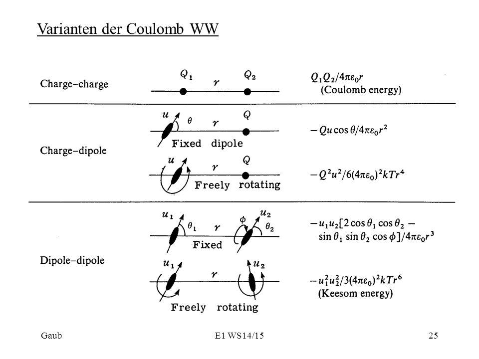 Gaub Varianten der Coulomb WW 25E1 WS14/15