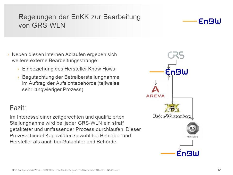 12 Regelungen der EnKK zur Bearbeitung von GRS-WLN GRS-Fachgespräch 2015 – GRS-WLN – Fluch oder Segen? EnBW Kernkraft GmbH - LNA-Sander ›Neben diesen