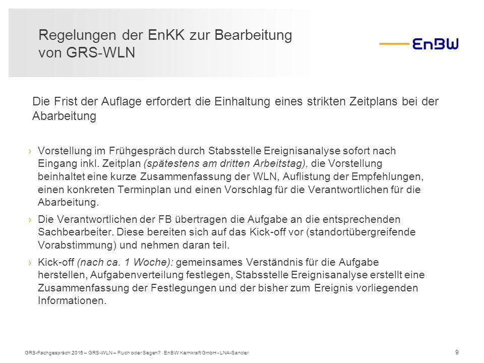 9 Regelungen der EnKK zur Bearbeitung von GRS-WLN GRS-Fachgespräch 2015 – GRS-WLN – Fluch oder Segen? EnBW Kernkraft GmbH - LNA-Sander ›Vorstellung im