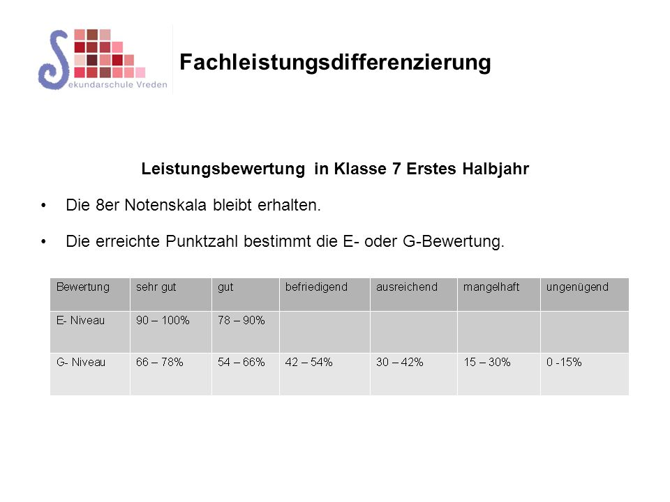 Fachleistungsdifferenzierung Leistungsbewertung in Klasse 7 Erstes Halbjahr Die 8er Notenskala bleibt erhalten.