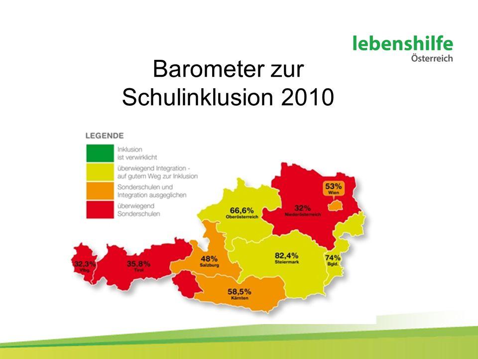 Barometer zur Schulinklusion 2010