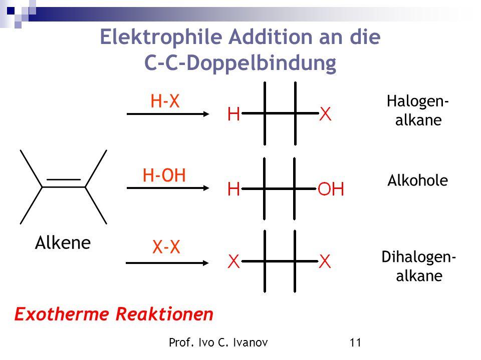 Prof. Ivo C. Ivanov11 Elektrophile Addition an die C-C-Doppelbindung Alkene H-X Halogen- alkane H-OH Alkohole X-X Dihalogen- alkane Exotherme Reaktion