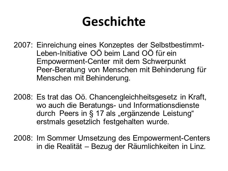 Geschichte 2007:Einreichung eines Konzeptes der Selbstbestimmt- Leben-Initiative OÖ beim Land OÖ für ein Empowerment-Center mit dem Schwerpunkt Peer-B