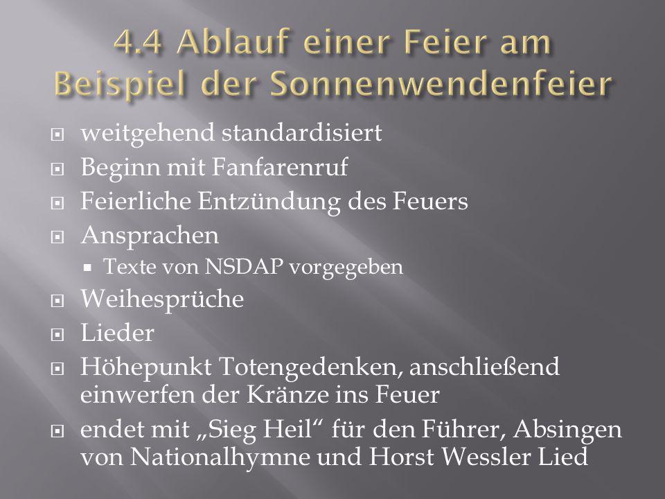 weitgehend standardisiert  Beginn mit Fanfarenruf  Feierliche Entzündung des Feuers  Ansprachen  Texte von NSDAP vorgegeben  Weihesprüche  Lie