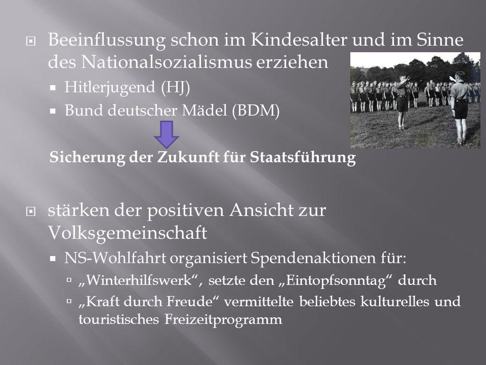  Beeinflussung schon im Kindesalter und im Sinne des Nationalsozialismus erziehen  Hitlerjugend (HJ)  Bund deutscher Mädel (BDM) Sicherung der Zuku