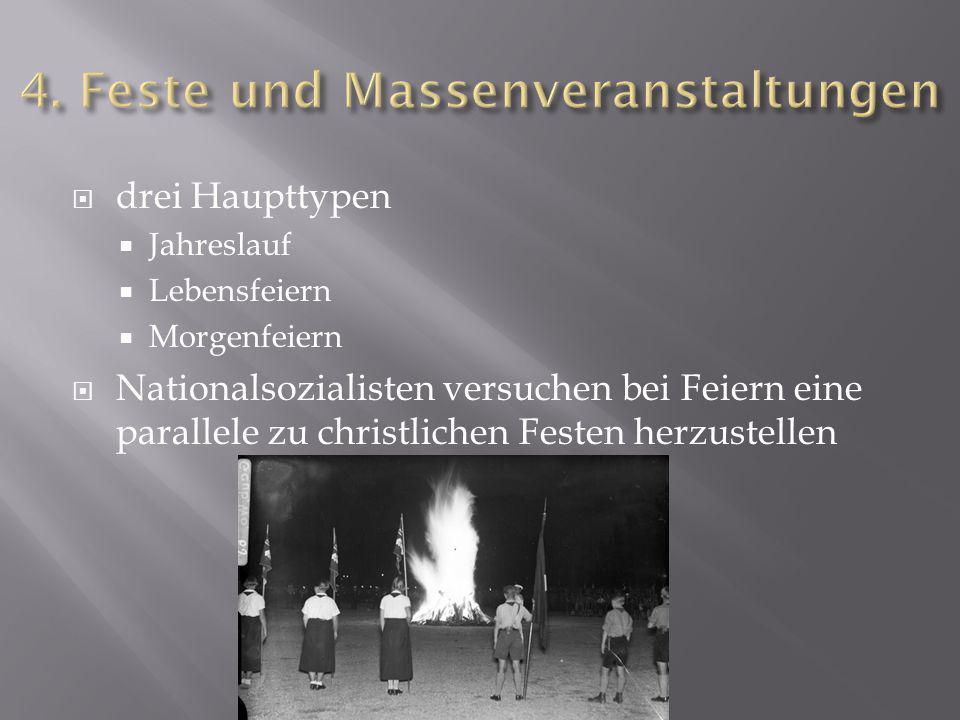  drei Haupttypen  Jahreslauf  Lebensfeiern  Morgenfeiern  Nationalsozialisten versuchen bei Feiern eine parallele zu christlichen Festen herzuste