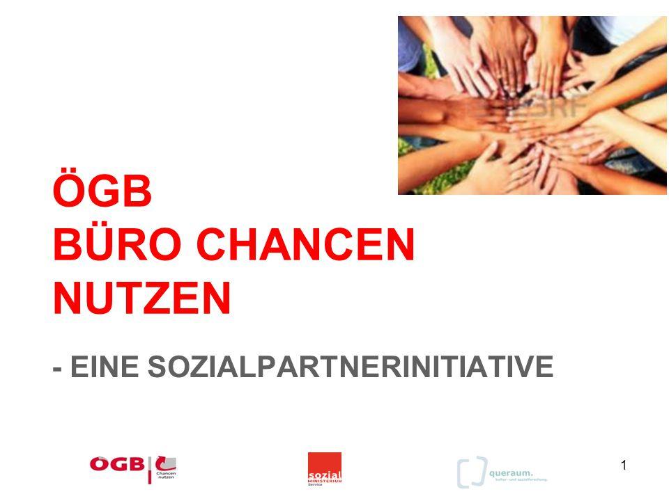 2 2 Das Büro Chancen Nutzen - eine Sozialpartnerinitiative unterstützt Unternehmen bei der Inklusion von älteren Personen und Menschen mit Behinderung, chronischen und/oder psychischen Erkrankungen in der Arbeitswelt