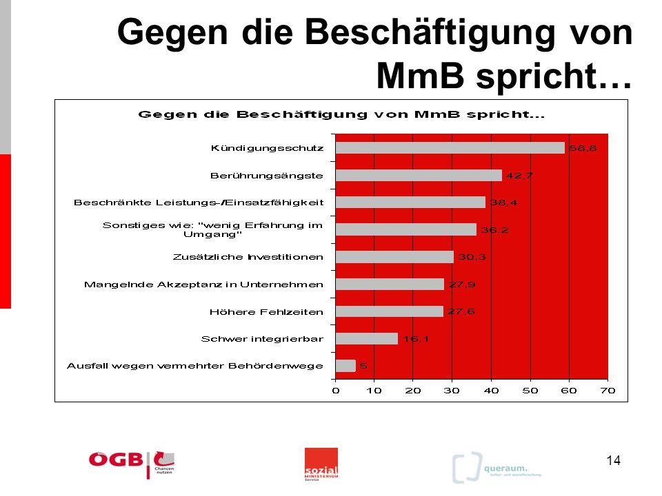 14 Gegen die Beschäftigung von MmB spricht…