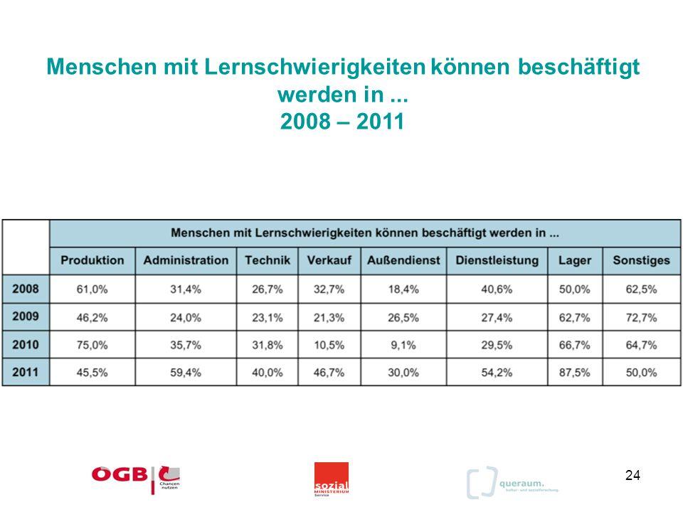24 Menschen mit Lernschwierigkeiten können beschäftigt werden in... 2008 – 2011
