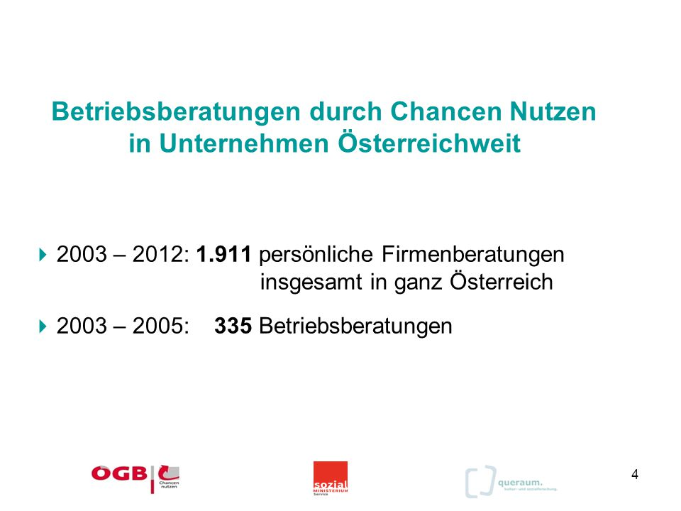 4 Betriebsberatungen durch Chancen Nutzen in Unternehmen Österreichweit  2003 – 2012: 1.911 persönliche Firmenberatungen insgesamt in ganz Österreich  2003 – 2005: 335 Betriebsberatungen