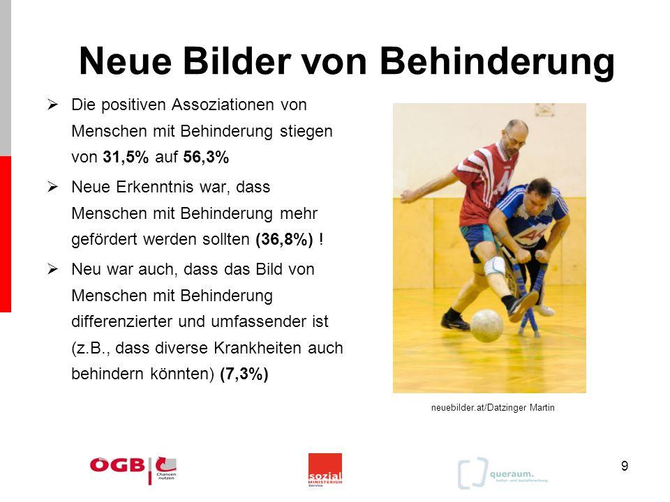 9 Neue Bilder von Behinderung  Die positiven Assoziationen von Menschen mit Behinderung stiegen von 31,5% auf 56,3%  Neue Erkenntnis war, dass Menschen mit Behinderung mehr gefördert werden sollten (36,8%) .