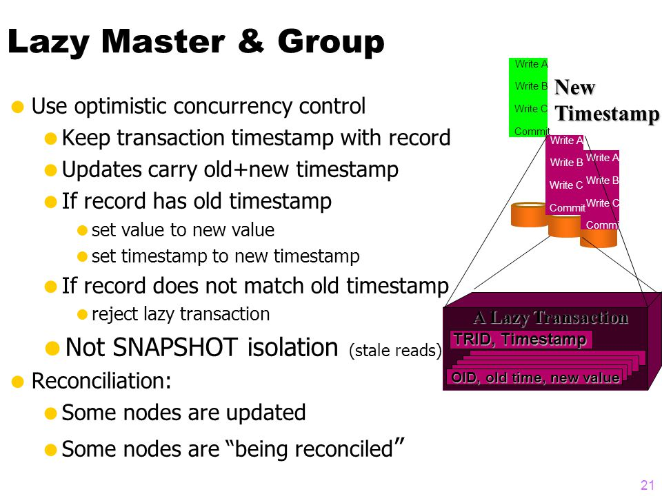 20 Eager Transactions are FAT  If N nodes, eager transaction is N x bigger  Takes N x longer  10 x nodes, 1,000 x deadlocks  (derivation in paper)  Master slightly better than group  Good news:  Eager transactions only deadlock  No need for reconciliation