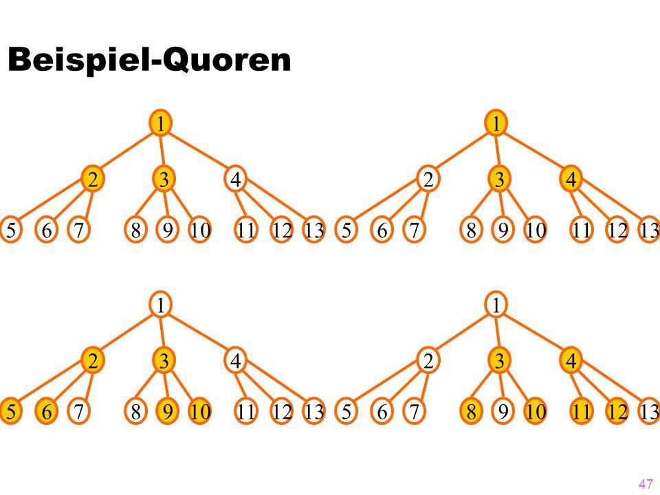 46 Tree Quorum weniger Stimmen nötig, um Exklusivität zu gewährleisten 1 2 5 34 867119101213  Quorum q=(l,w)  sammle in l Ebenen jeweils mindestens w Stimmen je Teilbaumebene  wenn eine Ebene (Wurzel zB) weniger als w Stimmen hat, sammle alle  muss so gewählt werden, dass keine 2 Quoren gelichzeitig erzielbar sind  Beispiel q=(2,2) wäre erfüllt mit  {1,2,3} oder {1,2,4} oder {2,3,5,7,8,9} oder {3,4,8,10,11,12}