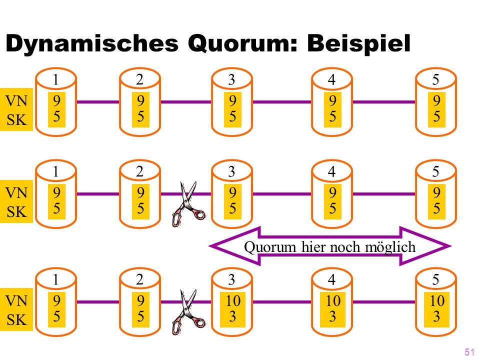 """50 Dynamische Quorums-Bildung  Nur diejenigen Knoten, die bei dem letzten Update """"dabei waren"""", besitzen Stimmrecht  Eine Mehrheit braucht man dann"""
