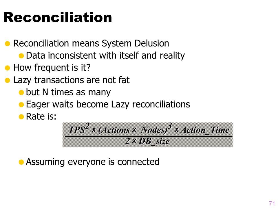 70 Zwei konkurrierende asynchrone (lazy) Transaktionen A: 7TS: 6 B: 8TS: 6 C: 5TS: 2 A: 5TS: 3 B: 7TS: 5 C: 5TS: 2 A: 5TS: 3 B: 9TS: 7 C: 8TS: 7 T6 Wr