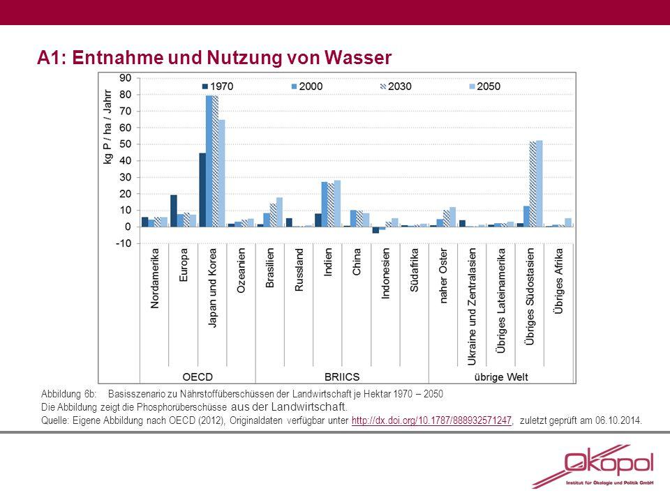 A1: Entnahme und Nutzung von Wasser Abbildung 6b:Basisszenario zu Nährstoffüberschüssen der Landwirtschaft je Hektar 1970 – 2050 Die Abbildung zeigt die Phosphorüberschüsse aus der Landwirtschaft.
