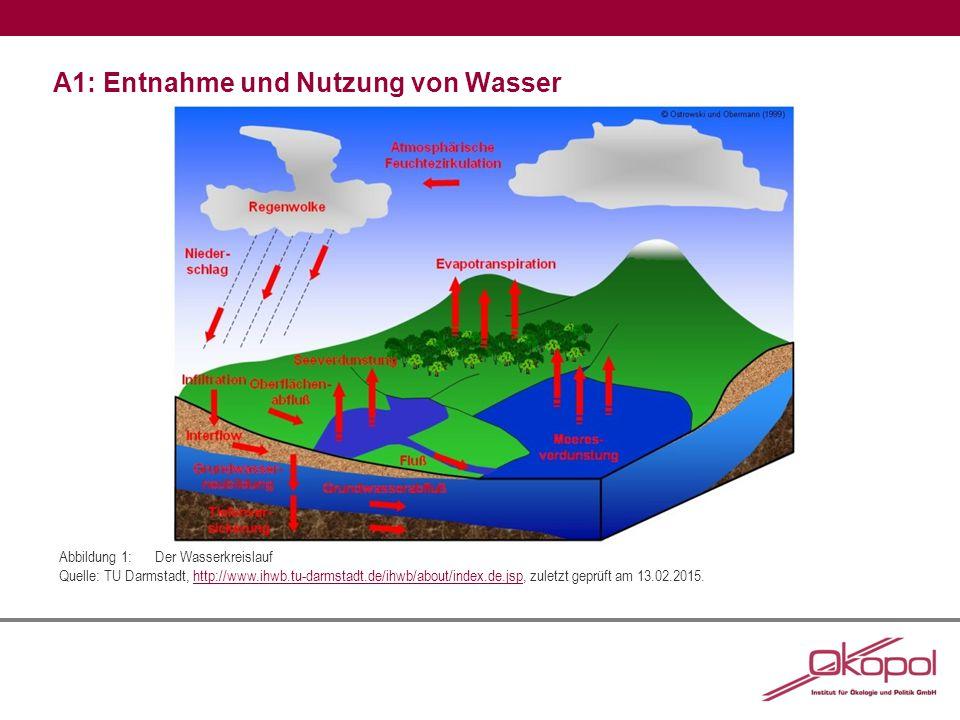 A1: Entnahme und Nutzung von Wasser Abbildung 1:Der Wasserkreislauf Quelle: TU Darmstadt, http://www.ihwb.tu-darmstadt.de/ihwb/about/index.de.jsp, zuletzt geprüft am 13.02.2015.http://www.ihwb.tu-darmstadt.de/ihwb/about/index.de.jsp