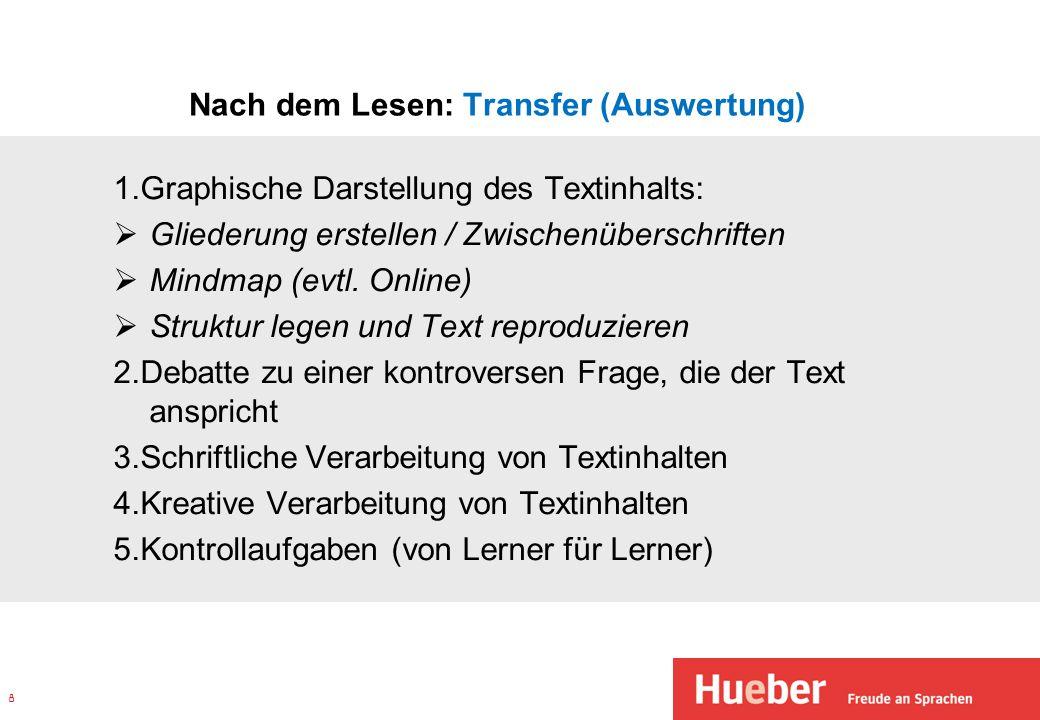 Nach dem Lesen: Transfer (Auswertung) 1.Graphische Darstellung des Textinhalts:  Gliederung erstellen / Zwischenüberschriften  Mindmap (evtl. Online
