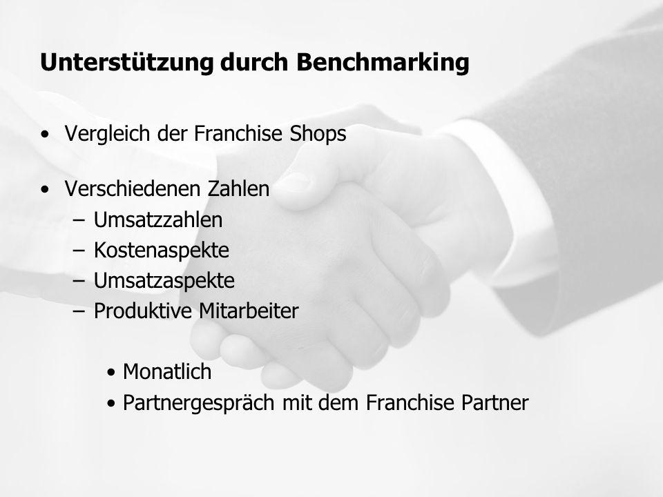 Unterstützung durch Benchmarking Vergleich der Franchise Shops Verschiedenen Zahlen –Umsatzzahlen –Kostenaspekte –Umsatzaspekte –Produktive Mitarbeite
