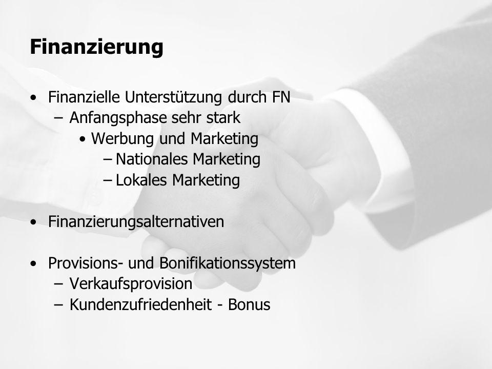 Finanzierung Finanzielle Unterstützung durch FN –Anfangsphase sehr stark Werbung und Marketing –Nationales Marketing –Lokales Marketing Finanzierungsa