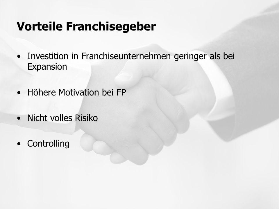 Vorteile Franchisegeber Investition in Franchiseunternehmen geringer als bei Expansion Höhere Motivation bei FP Nicht volles Risiko Controlling