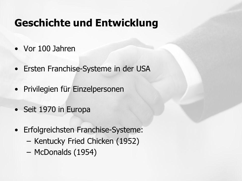 Franchise-Vertrag Läuft auf unbestimmte Zeit Beiderseitiges Kündigungsfrist Folgen bei Missachtung: –Mediation –Vertragskündigung