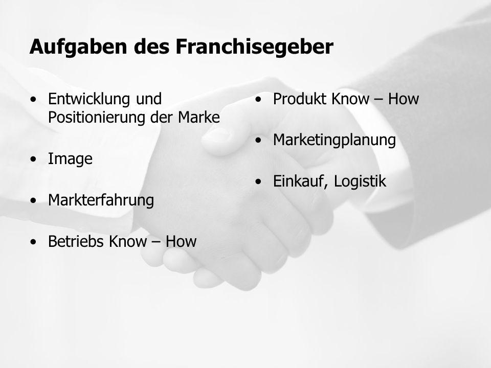 Finanzierung in der Praxis A1 Franchisesystem