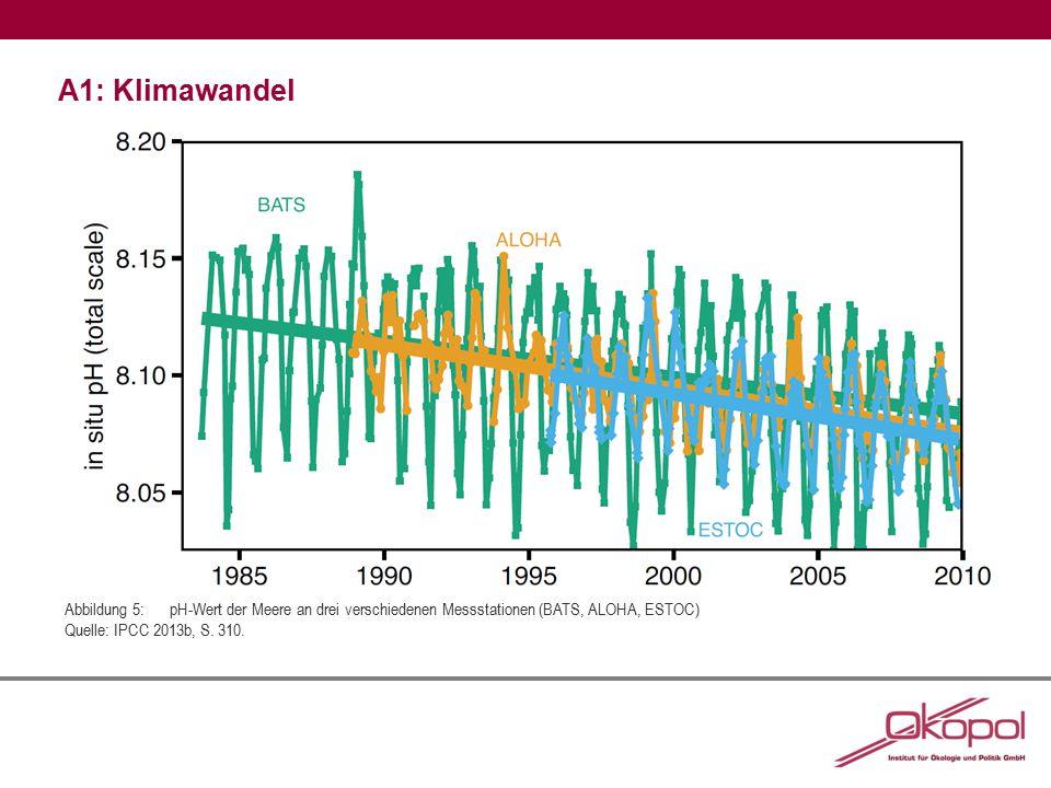 A1: Klimawandel Abbildung 5:pH-Wert der Meere an drei verschiedenen Messstationen (BATS, ALOHA, ESTOC) Quelle: IPCC 2013b, S. 310.