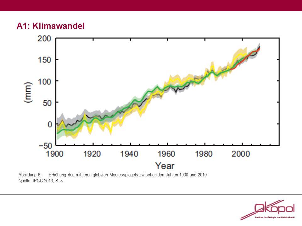 A1: Klimawandel Abbildung 6:Erhöhung des mittleren globalen Meeresspiegels zwischen den Jahren 1900 und 2010 Quelle: IPCC 2013, S. 8.