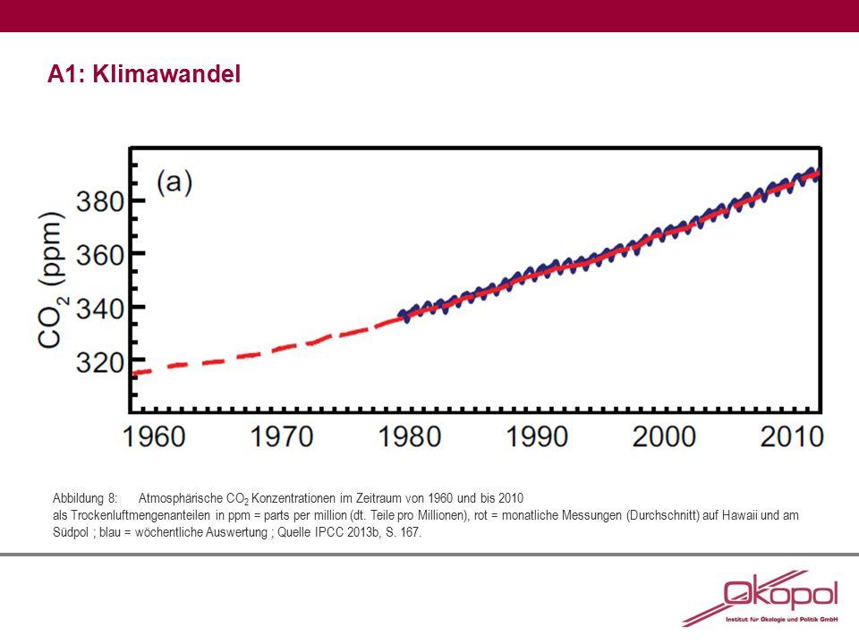 A1: Klimawandel Abbildung 8:Atmosphärische CO 2 Konzentrationen im Zeitraum von 1960 und bis 2010 als Trockenluftmengenanteilen in ppm = parts per mil