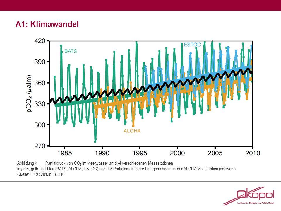 A1: Klimawandel Abbildung 4:Partialdruck von CO 2 im Meerwasser an drei verschiedenen Messstationen in grün, gelb und blau (BATS, ALOHA, ESTOC) und de