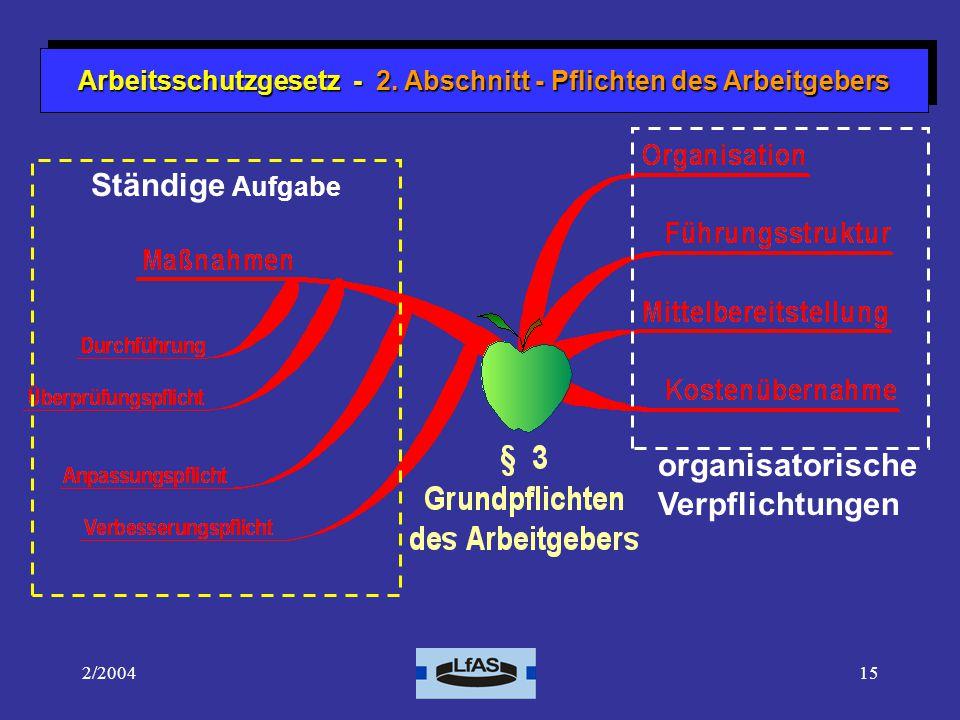 2/200415 Ständige Aufgabe organisatorische Verpflichtungen Arbeitsschutzgesetz - 2.