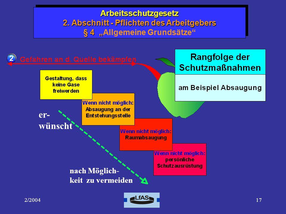 """2/200417 Arbeitsschutzgesetz 2.Abschnitt - Pflichten des Arbeitgebers § 4 """" Arbeitsschutzgesetz 2."""