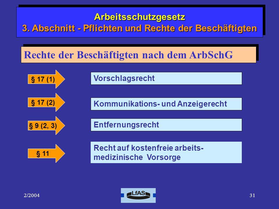 2/200431 Rechte der Beschäftigten nach dem ArbSchG Vorschlagsrecht Kommunikations- und Anzeigerecht Entfernungsrecht Recht auf kostenfreie arbeits- medizinische Vorsorge § 17 (1) § 17 (2) § 9 (2, 3) § 11 Arbeitsschutzgesetz 3.