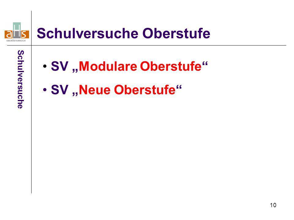 """10 Schulversuche Oberstufe Schulversuche SV """"Modulare Oberstufe"""" SV """"Neue Oberstufe"""""""